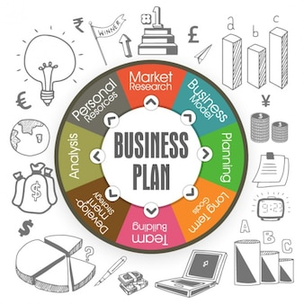 Business plan with hand-drawn items and colorful circle
