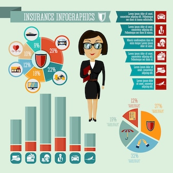 Businesswoman hipster girl insurance company agent infographic presentation design elements with icons charts and graphs vector illustration