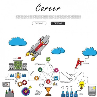 Career timeline design