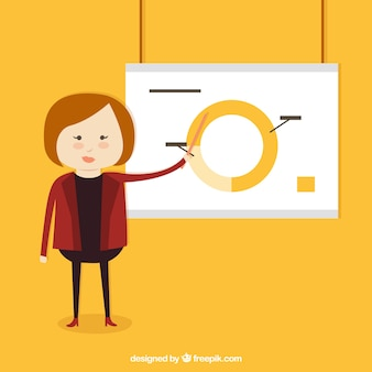 Cartoon woman in a presentation