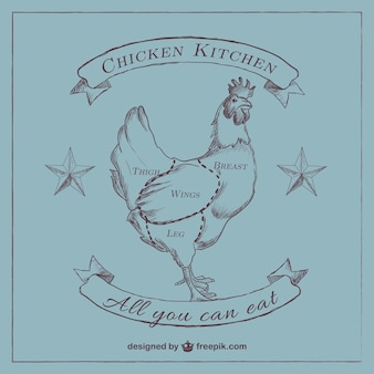 Chicken cut diagram