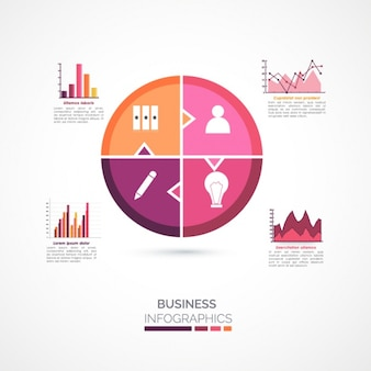 Circular business infographic with four different charts