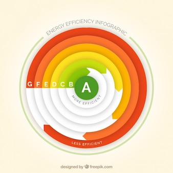 Circular graphic abour energy efficiency