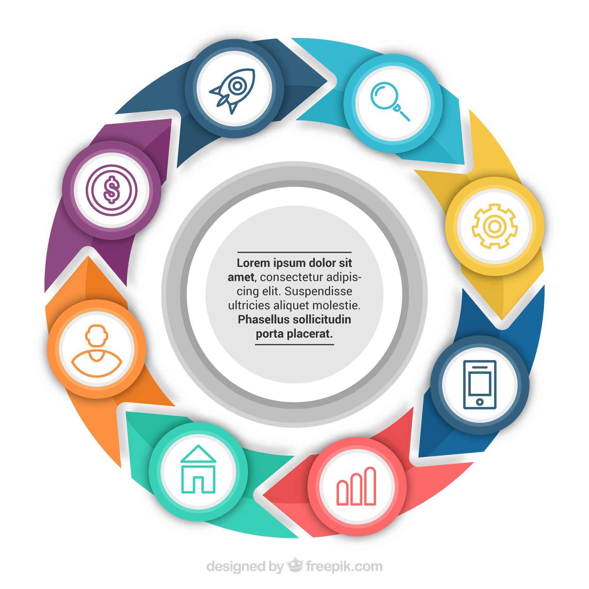 Circular infographic with colored arrows