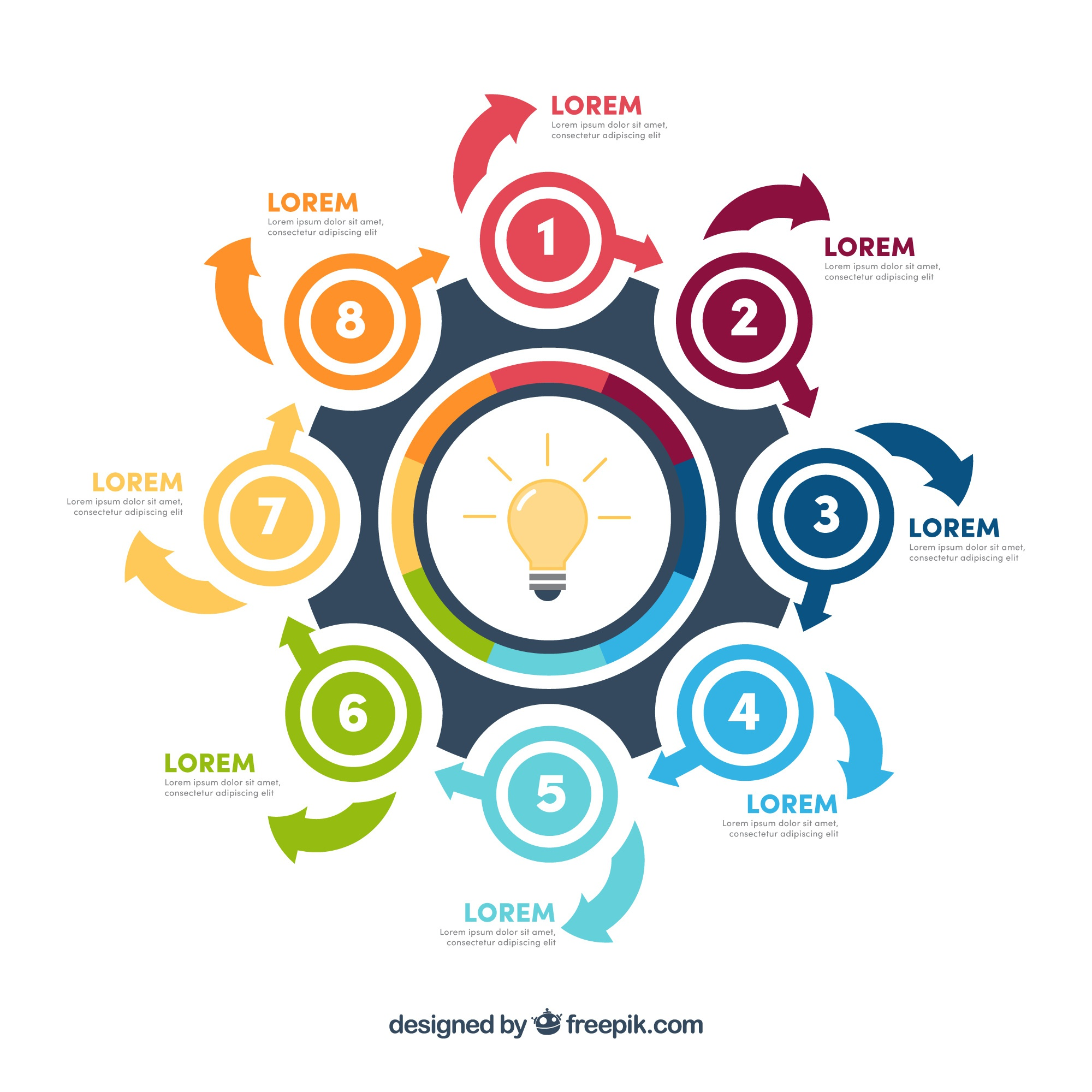 Circular infographic with light bulb and eight steps