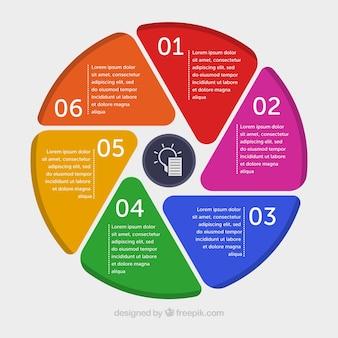 6段階の円形のインフォグラフィック