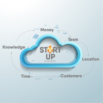 Cloud background with business strategy