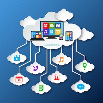 Cloud with electronic devices