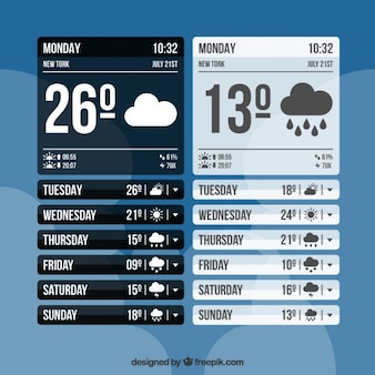 Cloudy weather templates