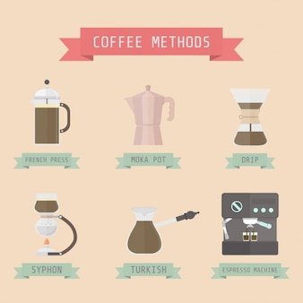 Coffee methods icons collection