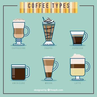 Coffee type collection