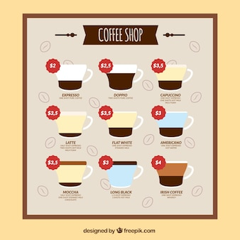 Coffee type template