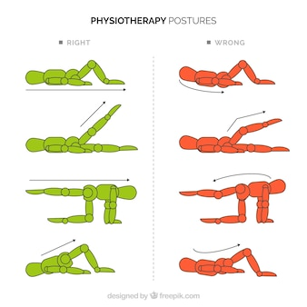 Collection of postural corrections