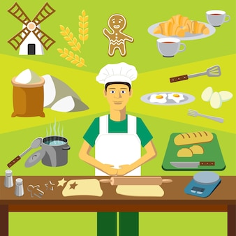Color vector clip art. Infographics education. Profession of the baker (cook)