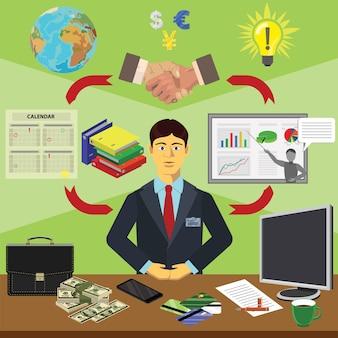 カラーベクトルのクリップアート。インフォグラフィックス教育。ビジネスマンの職業(財政家)
