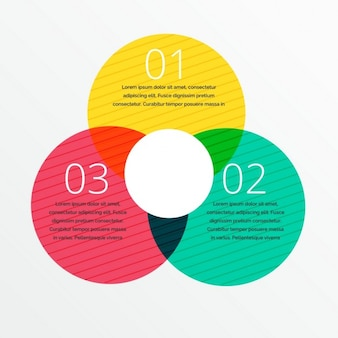 Colored circles template with steps