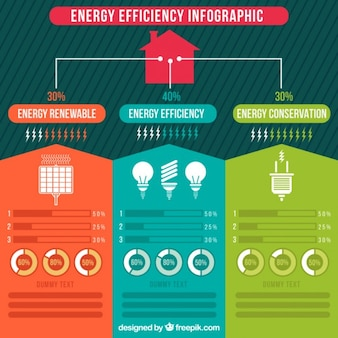 Colored energy efficiency computer graphic