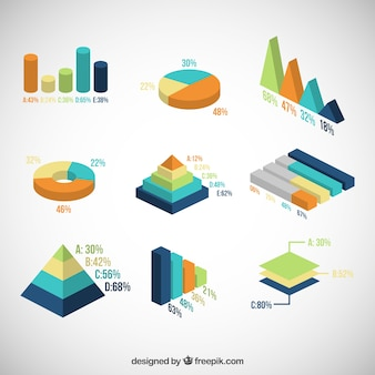 Colorful charts