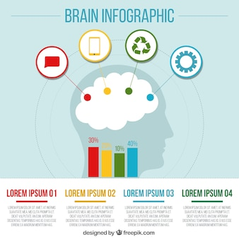 Colorful flat infographic template of brain