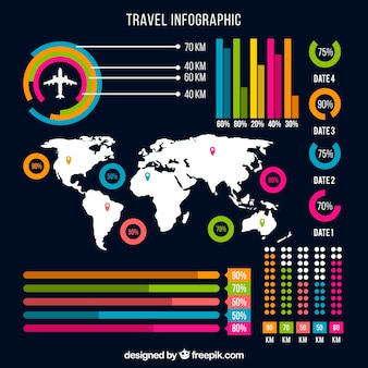 Colorful infographic template travel