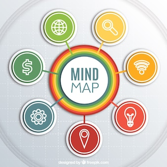 Colorful mindmap template