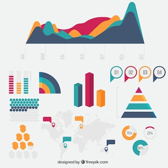 Colorful pack with different kind of charts