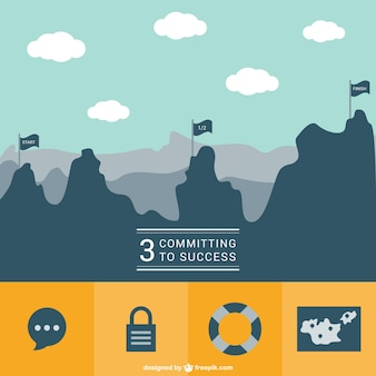 Committing to success infographic