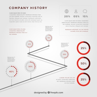 Company evolution with modern graphics