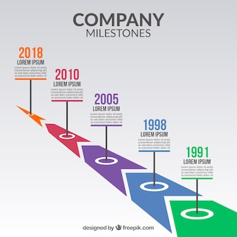 Company milestones with time line style