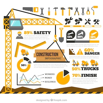 Construction elements infography