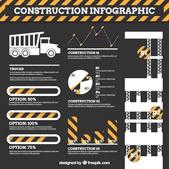 足場と工事infography