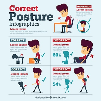 Correct posture infography