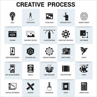 クリエイティブプロセスのアイコンセット