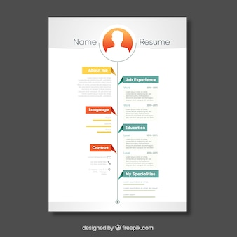 Curriculum template with timeline