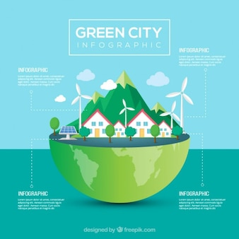 Cute eco-friendly city with mountains infography
