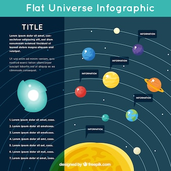 Cute infographic about the universe