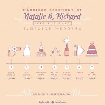 Cute timeline wedding