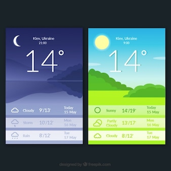 Day and night weather in a screen