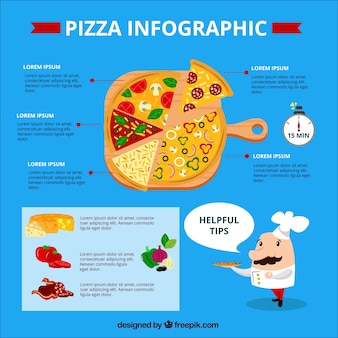 Delicious pizza infographic with chef