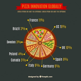 Delicious pizza infographics