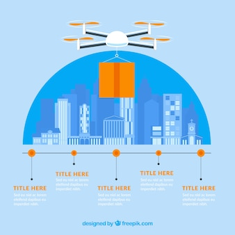 Delivery concept with modern drone