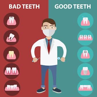 Dental care background design