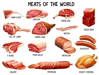 Different kind of meats in the world