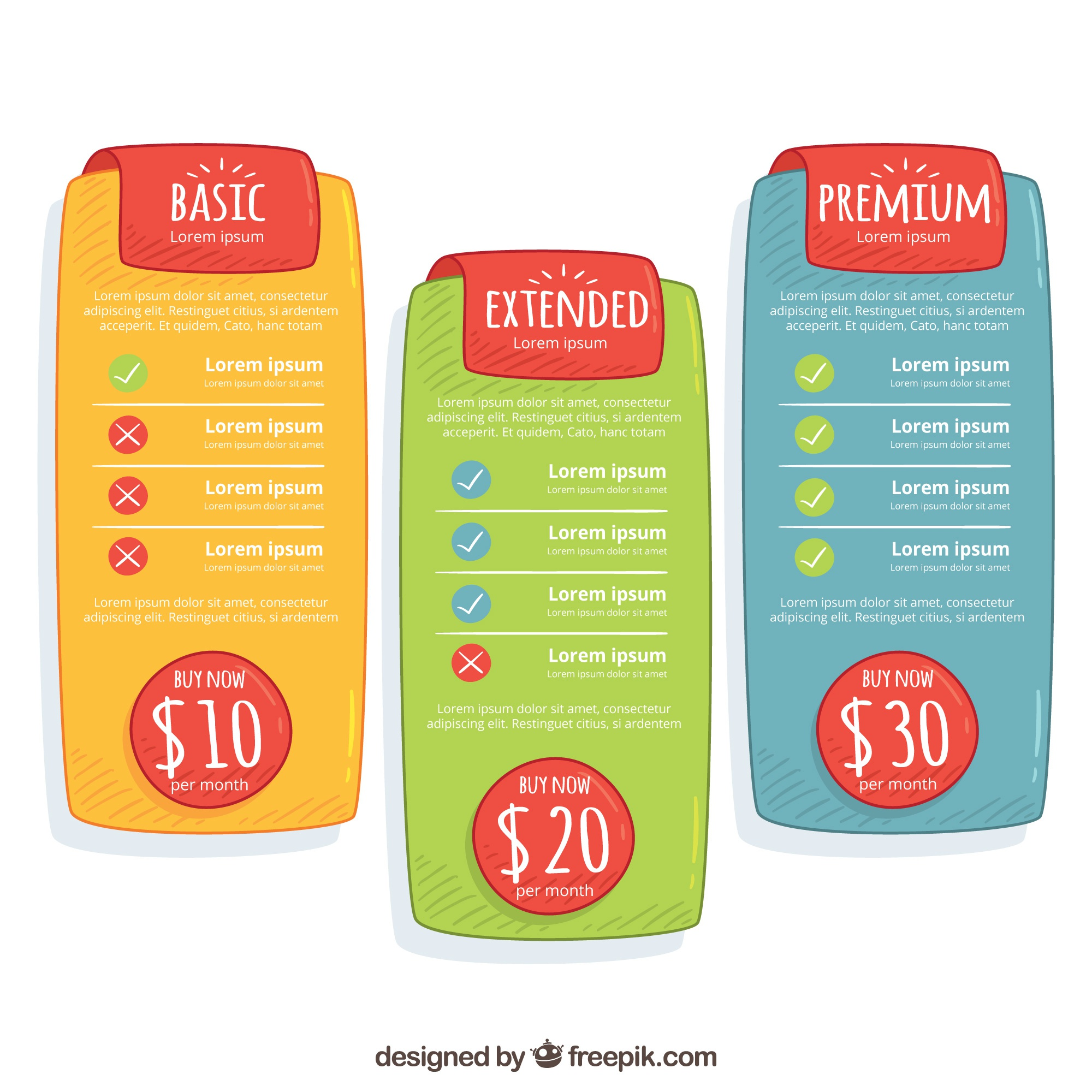 Different price lists