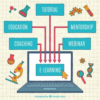 Digital education background with laptop and colored items