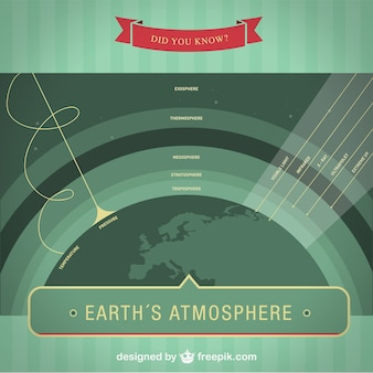 Earth's atmosphere vector background