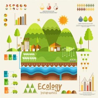 Eco infographic with green mountains and renewable energies