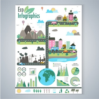 Eco infographic with road and several graphs