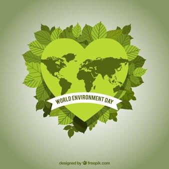 生態学的な心の背景