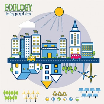 Ecological infographic with buildings